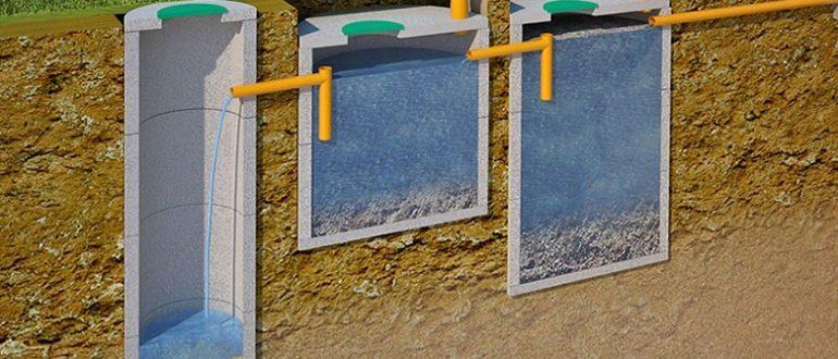 Стоимость трехкамерного септика для загородного дома и кровельные работы