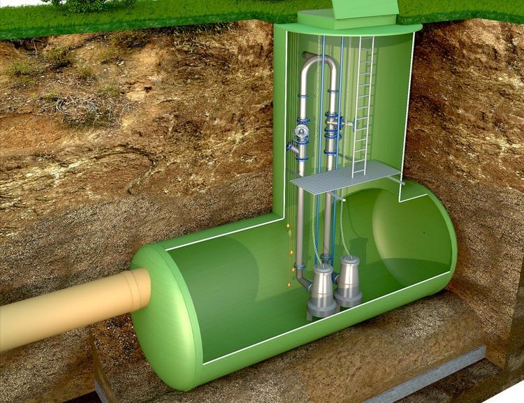 Решаем проблему с канализацией в частном доме раз и навсегда