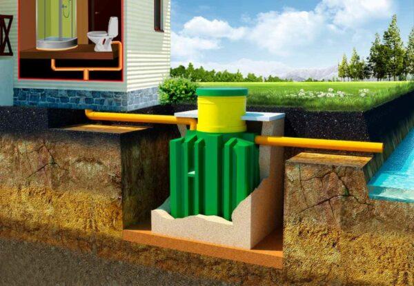 Сложности с установкой автономной канализации